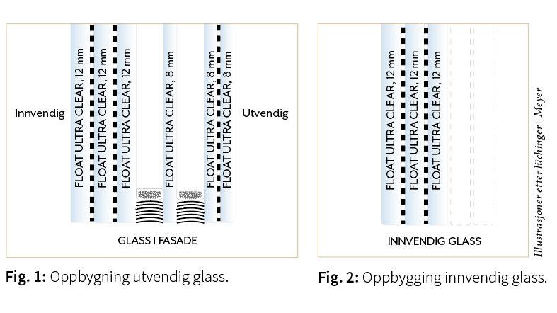 Illustrasjon av oppbygning av glass