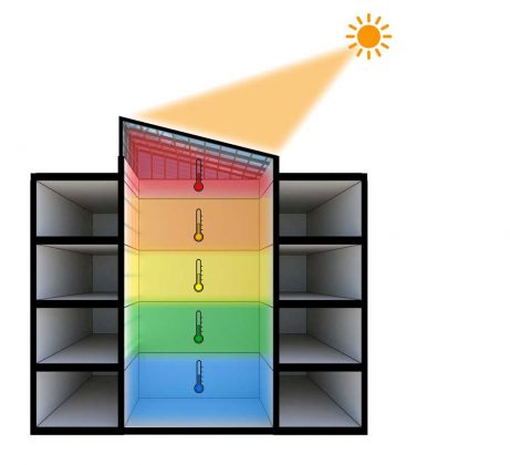 Illustrasjon av solinnstråling på bygg