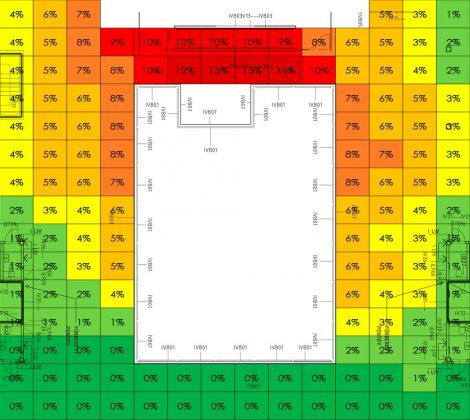 Illustrasjon av temperaturforhold i bygg