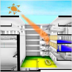 Illustrasjon av solskjerming i The Loop